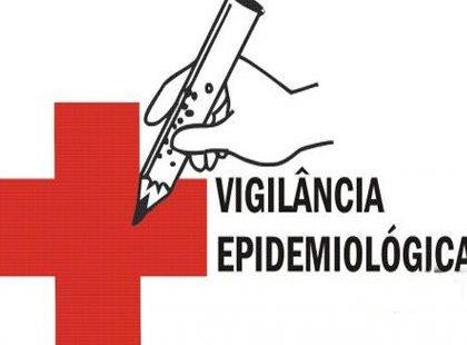 Vigilância Epidemiológica -  Fundamentos Essenciais